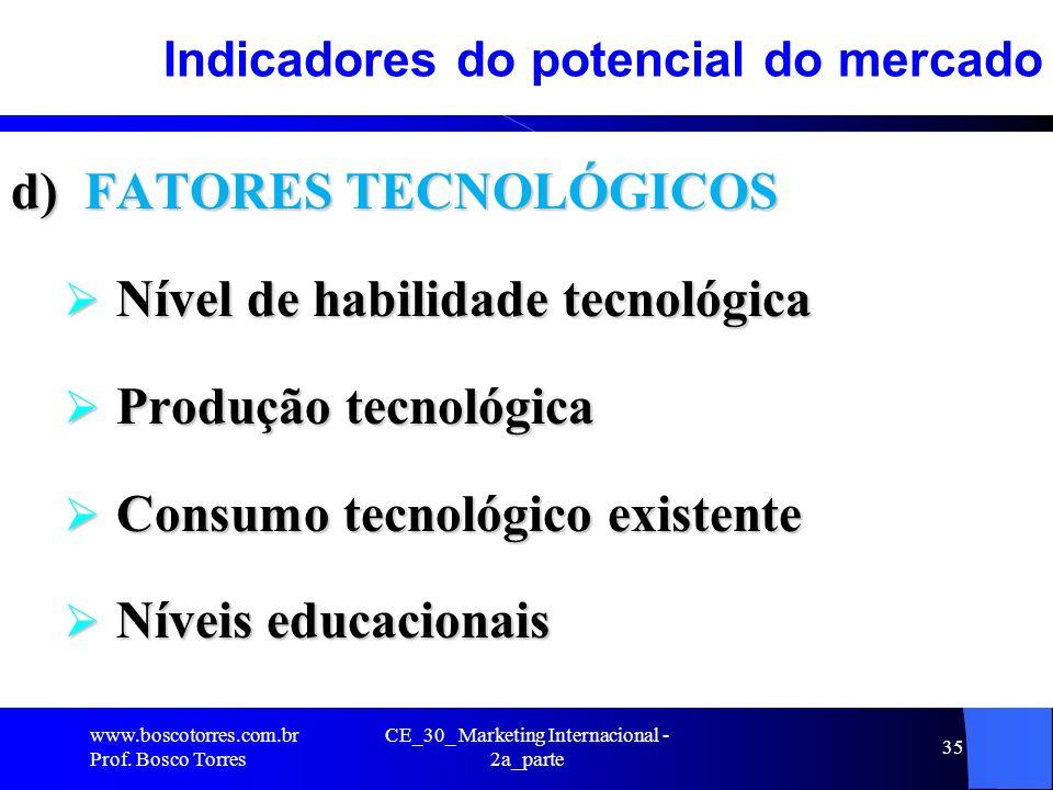 CE_30_ Marketing Internacional - 2a_parte 35 Indicadores do potencial do mercado d) FATORES TECNOLÓGICOS Nível de habilidade tecnológica Nível de habi
