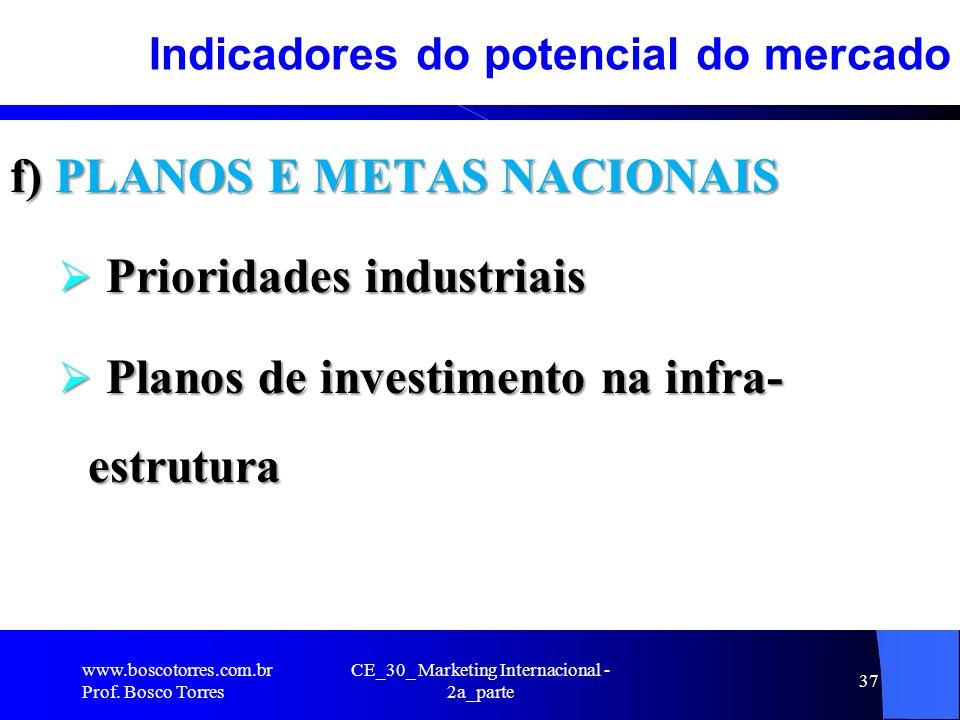 CE_30_ Marketing Internacional - 2a_parte 37 Indicadores do potencial do mercado f) PLANOS E METAS NACIONAIS Prioridades industriais Prioridades indus