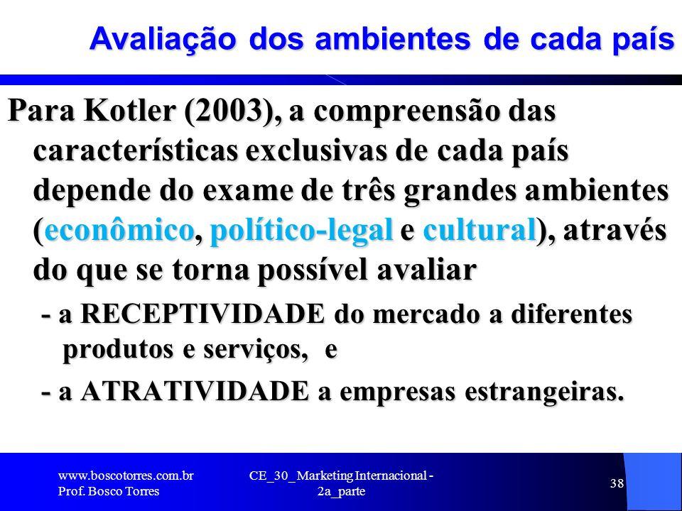 CE_30_ Marketing Internacional - 2a_parte 38 Avaliação dos ambientes de cada país Para Kotler (2003), a compreensão das características exclusivas de