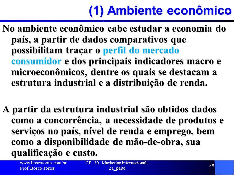 CE_30_ Marketing Internacional - 2a_parte 39 (1) Ambiente econômico No ambiente econômico cabe estudar a economia do país, a partir de dados comparati