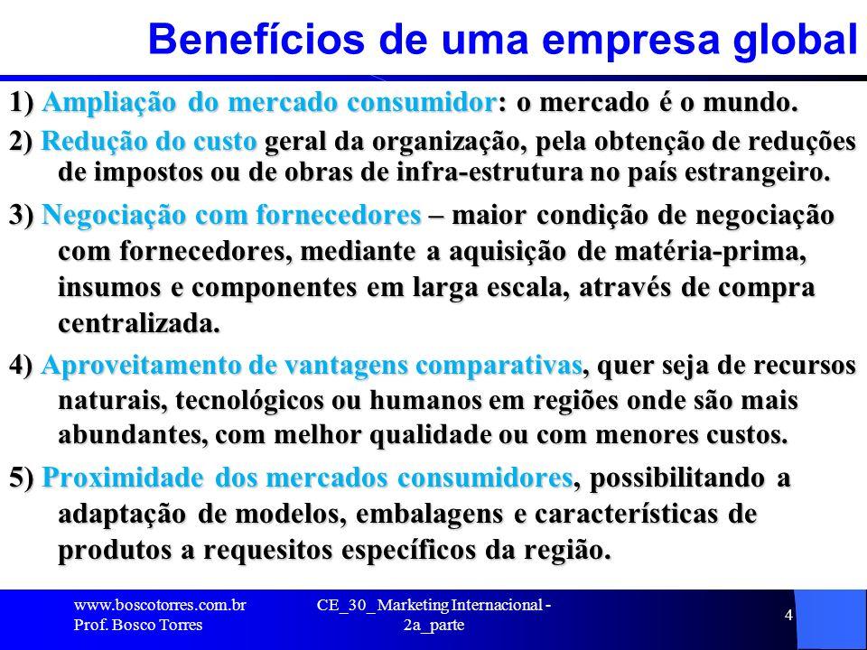 CE_30_ Marketing Internacional - 2a_parte 4 Benefícios de uma empresa global 1) Ampliação do mercado consumidor: o mercado é o mundo. 2) Redução do cu