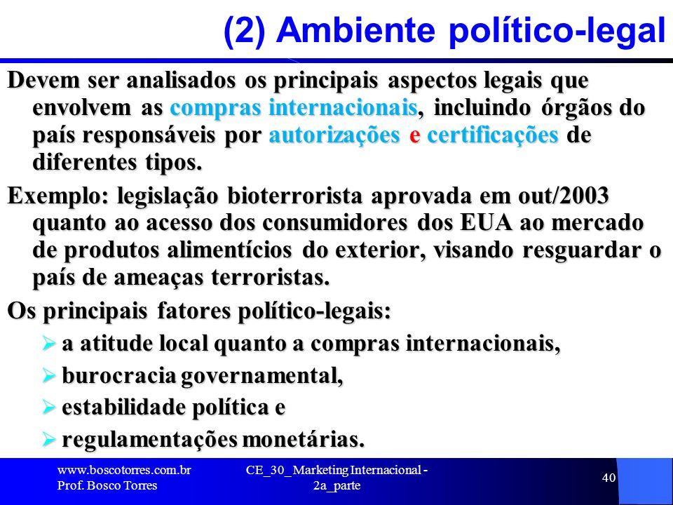 CE_30_ Marketing Internacional - 2a_parte 40 (2) Ambiente político-legal Devem ser analisados os principais aspectos legais que envolvem as compras in
