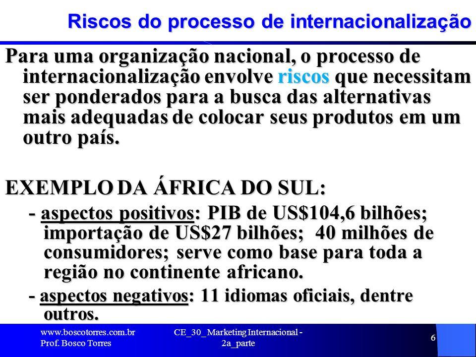 CE_30_ Marketing Internacional - 2a_parte 6 Riscos do processo de internacionalização Para uma organização nacional, o processo de internacionalização