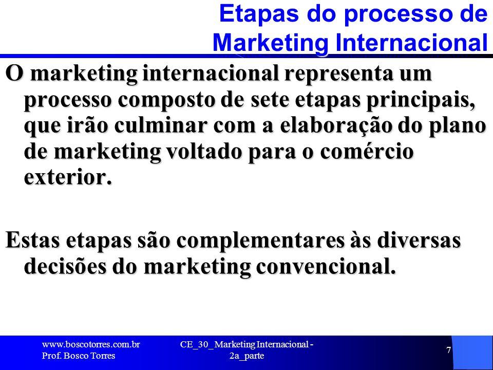 CE_30_ Marketing Internacional - 2a_parte 7 Etapas do processo de Marketing Internacional O marketing internacional representa um processo composto de