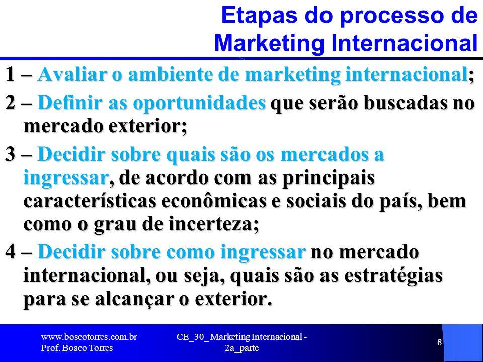 CE_30_ Marketing Internacional - 2a_parte 8 Etapas do processo de Marketing Internacional 1 – Avaliar o ambiente de marketing internacional; 2 – Defin