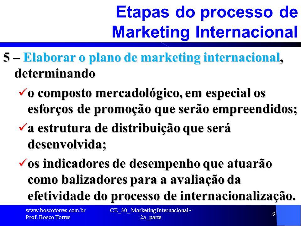 CE_30_ Marketing Internacional - 2a_parte 9 Etapas do processo de Marketing Internacional 5 – Elaborar o plano de marketing internacional, determinand