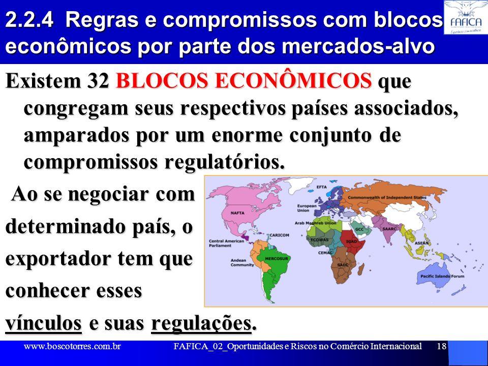 FAFICA_02_Oportunidades e Riscos no Comércio Internacional18 2.2.4 Regras e compromissos com blocos econômicos por parte dos mercados-alvo Existem 32