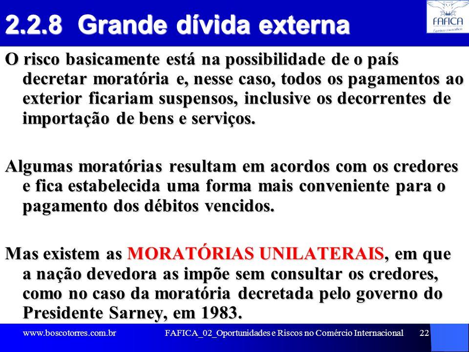 FAFICA_02_Oportunidades e Riscos no Comércio Internacional22 2.2.8 Grande dívida externa O risco basicamente está na possibilidade de o país decretar