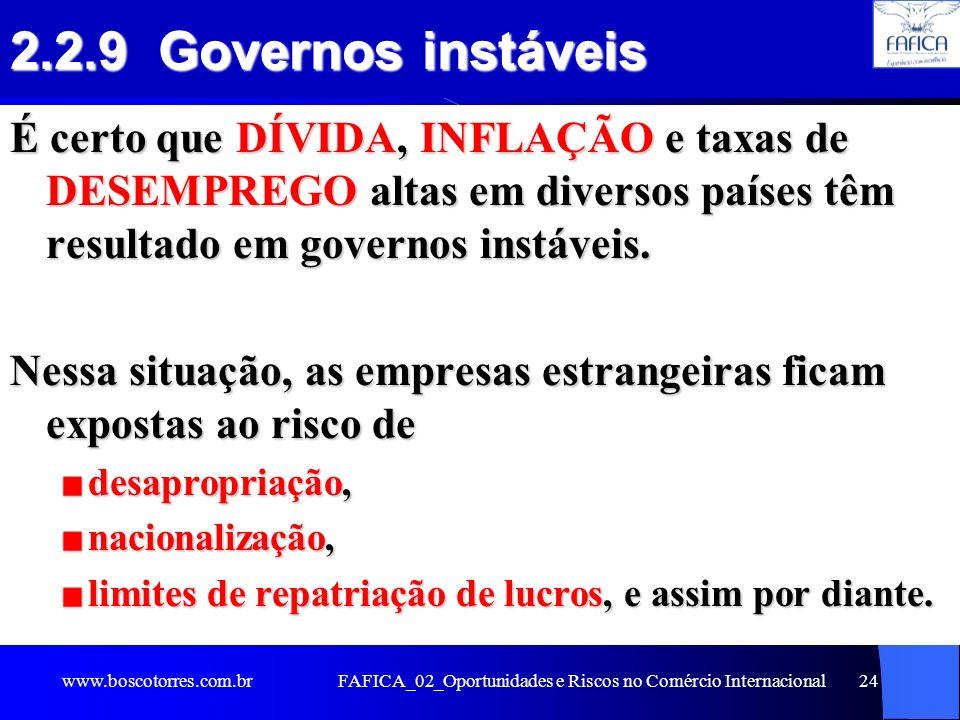 FAFICA_02_Oportunidades e Riscos no Comércio Internacional24 2.2.9 Governos instáveis É certo que DÍVIDA, INFLAÇÃO e taxas de DESEMPREGO altas em dive