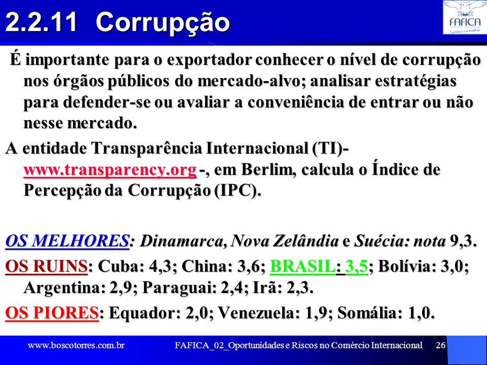FAFICA_02_Oportunidades e Riscos no Comércio Internacional26 2.2.11 Corrupção É importante para o exportador conhecer o nível de corrupção nos órgãos