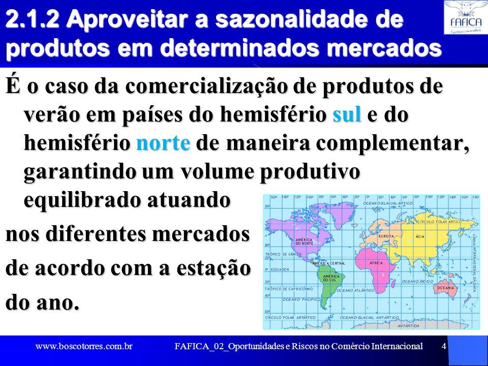 FAFICA_02_Oportunidades e Riscos no Comércio Internacional 25 2.2.10 Tarifas e outras barreiras comerciais Os governos impõem vários tipos de barreiras com a finalidade de proteger suas indústrias locais Barreira tarifárias (impostos de importação – II ) Barreira tarifárias (impostos de importação – II ) Barreiras não-tarifárias (proibição a importações em caráter geral ou seletivo, ou em função da origem; cotas de importação (em quantidade ou valor); exigência de depósitos compulsórios; controles de preços; controles cambiais; exigências quanto a embalagem e marcas de origem; regulamentações sanitárias; normas de qualidade (aplicadas a produtos, serviços e meio ambiente); normas e especificações técnicas; regras de segurança industrial.) Barreiras não-tarifárias (proibição a importações em caráter geral ou seletivo, ou em função da origem; cotas de importação (em quantidade ou valor); exigência de depósitos compulsórios; controles de preços; controles cambiais; exigências quanto a embalagem e marcas de origem; regulamentações sanitárias; normas de qualidade (aplicadas a produtos, serviços e meio ambiente); normas e especificações técnicas; regras de segurança industrial.) Barreiras comerciais invisíveis: tais como retardamento da liberação da documentação de importações, exigindo onerosos ajustes no custo dos produtos, e lentidão da inspeção ou liberação dos bens importados.