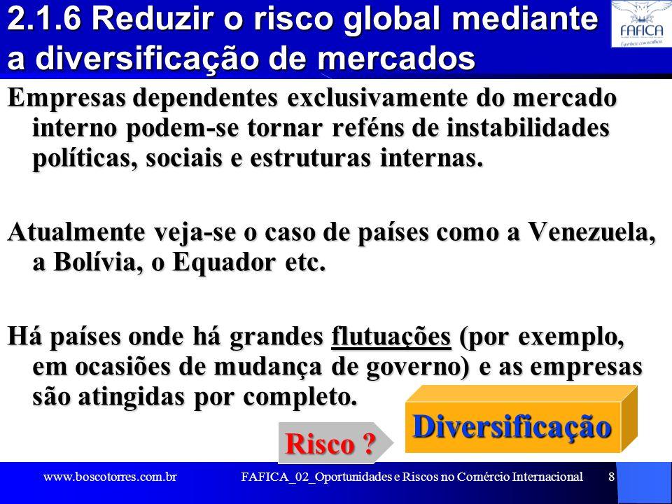 FAFICA_02_Oportunidades e Riscos no Comércio Internacional8 2.1.6 Reduzir o risco global mediante a diversificação de mercados Empresas dependentes ex