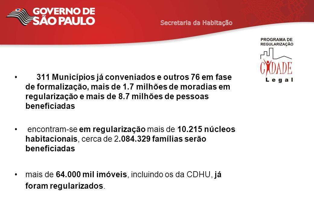311 Municípios já conveniados e outros 76 em fase de formalização, mais de 1.7 milhões de moradias em regularização e mais de 8.7 milhões de pessoas b