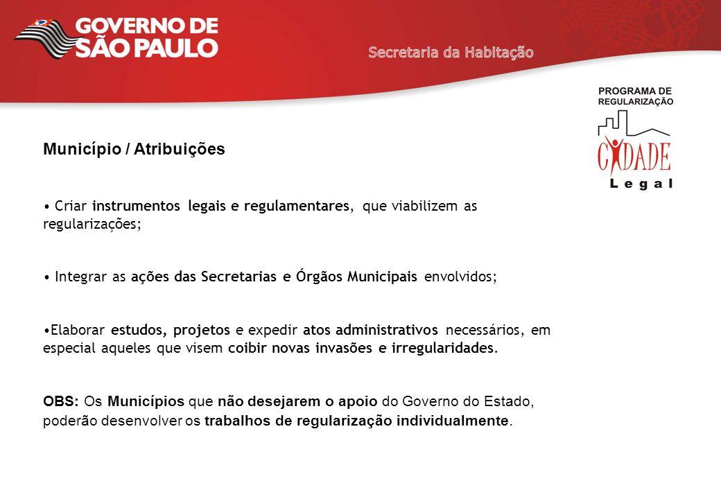 Município / Atribuições Criar instrumentos legais e regulamentares, que viabilizem as regularizações; Integrar as ações das Secretarias e Órgãos Munic