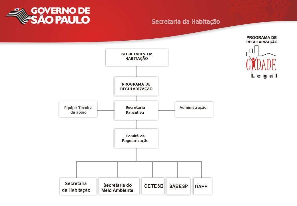 Manual de Orientação – Cidade Legal Cartilha – Orientação para Prefeituras http://www.habitacao.sp.gov.br
