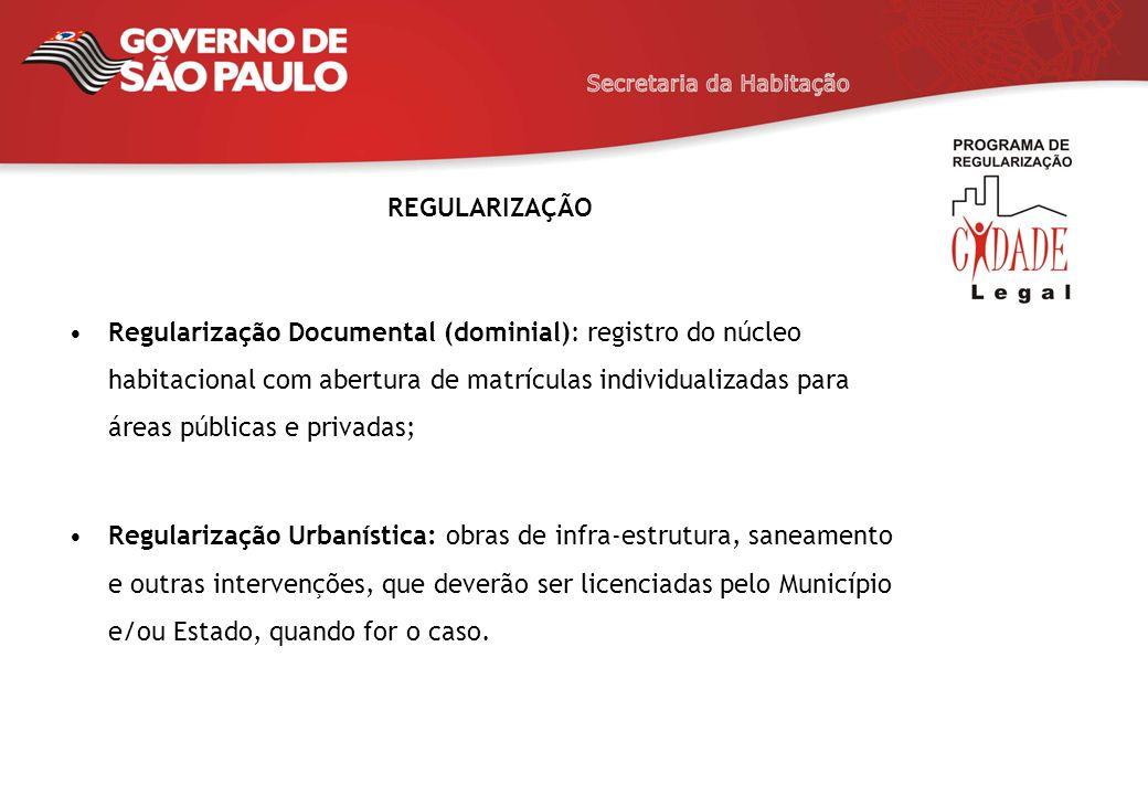 REGULARIZAÇÃO Regularização Documental (dominial): registro do núcleo habitacional com abertura de matrículas individualizadas para áreas públicas e p
