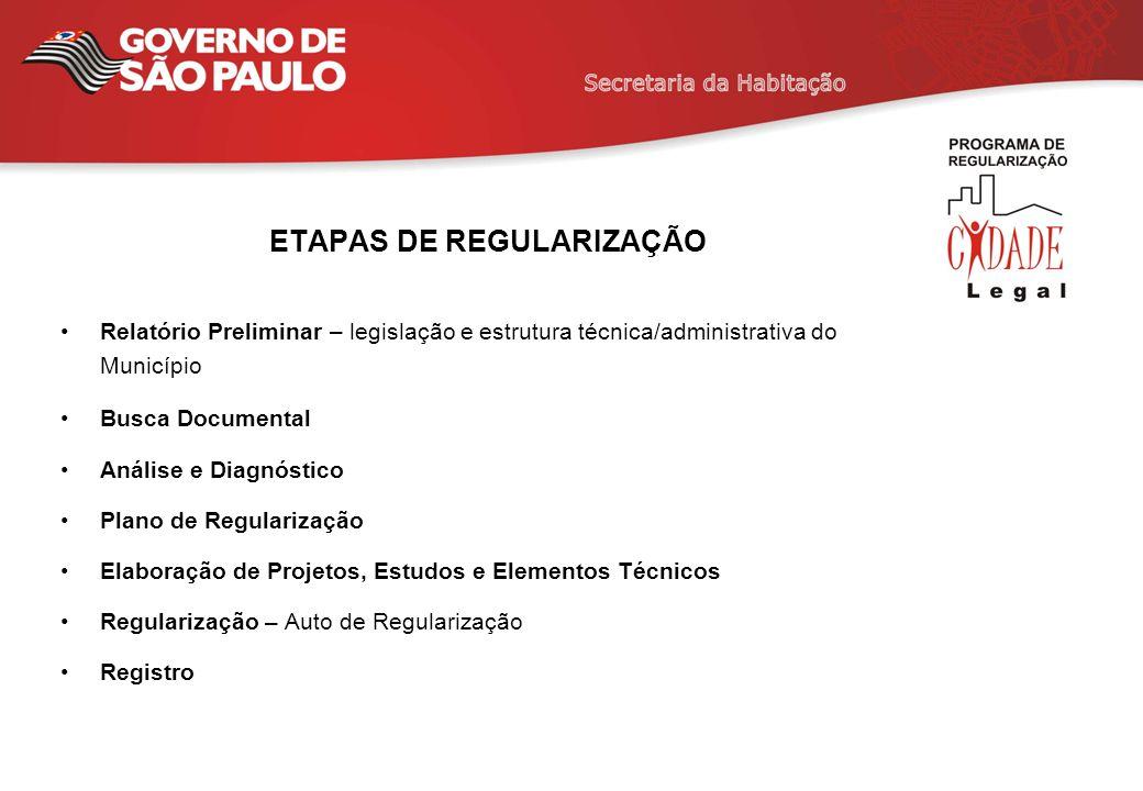 ETAPAS DE REGULARIZAÇÃO Relatório Preliminar – legislação e estrutura técnica/administrativa do Município Busca Documental Análise e Diagnóstico Plano