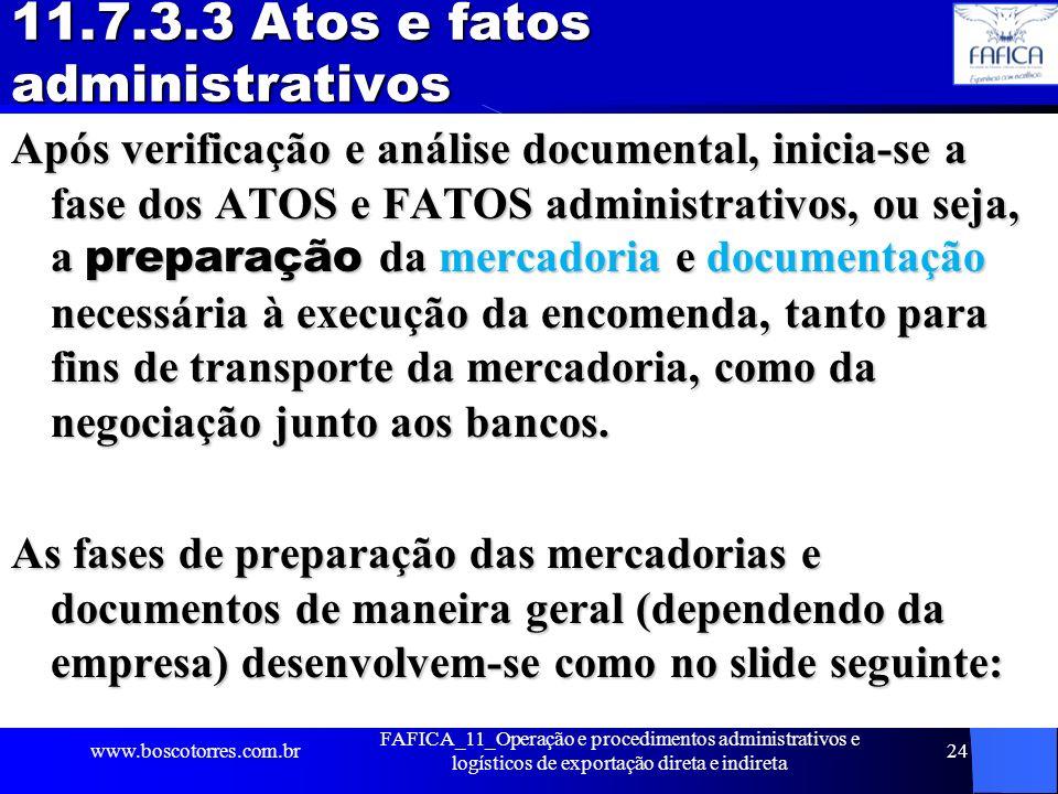 11.7.3.3 Atos e fatos administrativos Após verificação e análise documental, inicia-se a fase dos ATOS e FATOS administrativos, ou seja, a preparação