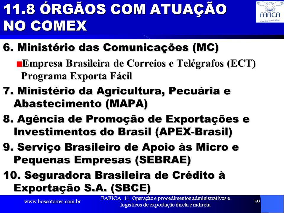 11.8 ÓRGÃOS COM ATUAÇÃO NO COMEX 6. Ministério das Comunicações (MC) Empresa Brasileira de Correios e Telégrafos (ECT) Programa Exporta Fácil 7. Minis