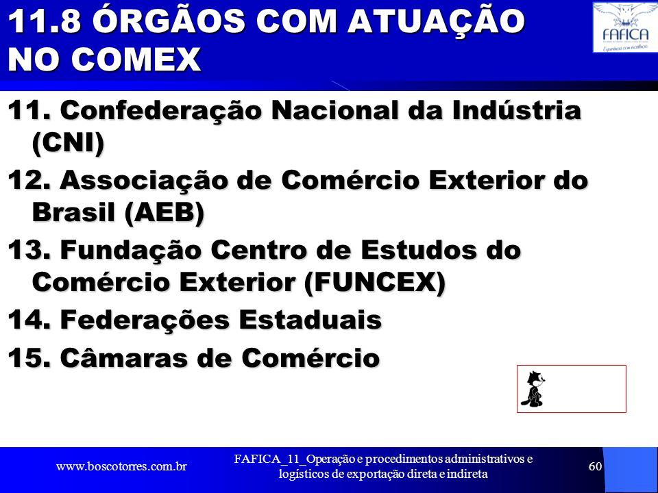 11.8 ÓRGÃOS COM ATUAÇÃO NO COMEX 11. Confederação Nacional da Indústria (CNI) 12. Associação de Comércio Exterior do Brasil (AEB) 13. Fundação Centro