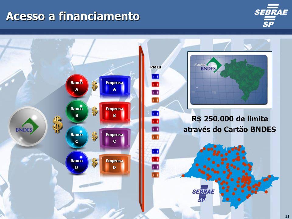 11 BancoA BancoB BancoC BancoD Acesso a financiamento R$ 250.000 de limite através do Cartão BNDES PMEs EmpresaA EmpresaB EmpresaC EmpresaD