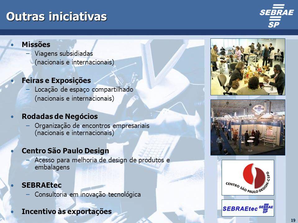 19 Outras iniciativas Missões Viagens subsidiadas (nacionais e internacionais) Feiras e Exposições Locação de espaço compartilhado (nacionais e intern