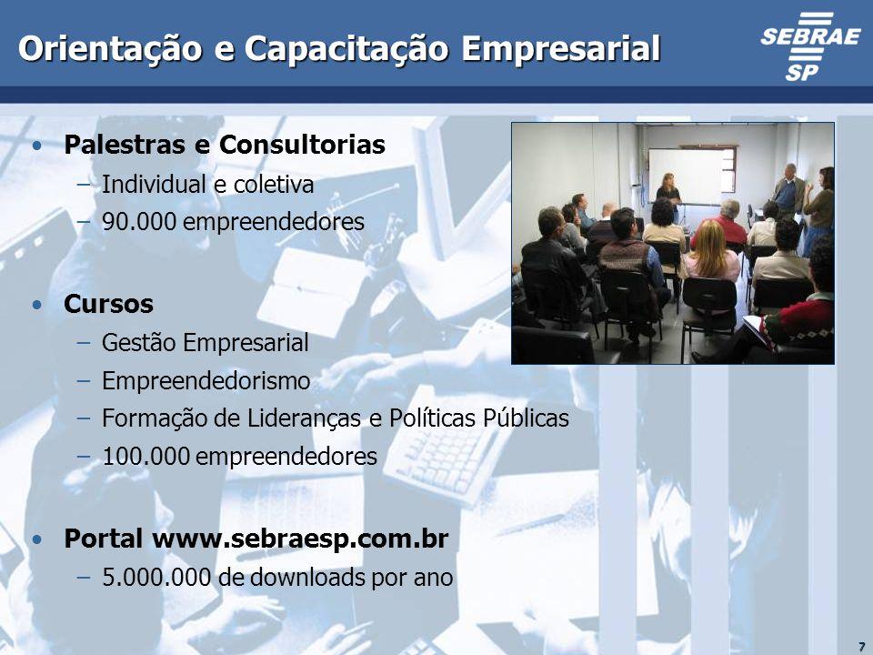 7 Orientação e Capacitação Empresarial Palestras e Consultorias Individual e coletiva 90.000 empreendedores Cursos Gestão Empresarial Empreendedorismo