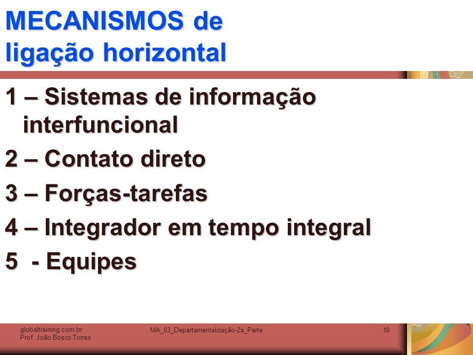 MA_03_Departamentalização-2a_Parte10 MECANISMOS de ligação horizontal 1 – Sistemas de informação interfuncional 2 – Contato direto 3 – Forças-tarefas