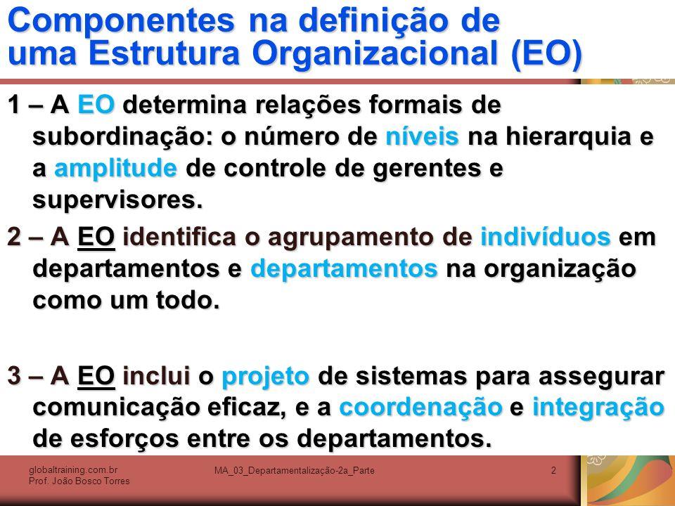 MA_03_Departamentalização-2a_Parte2 Componentes na definição de uma Estrutura Organizacional (EO) 1 – A EO determina relações formais de subordinação: