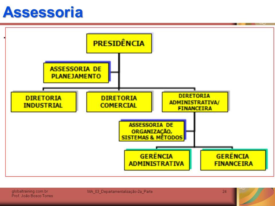 Assessoria. MA_03_Departamentalização-2a_Parte24