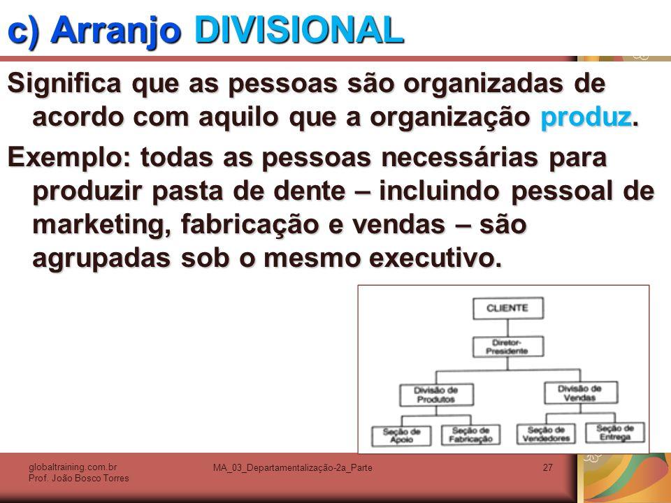 MA_03_Departamentalização-2a_Parte27 c) Arranjo DIVISIONAL Significa que as pessoas são organizadas de acordo com aquilo que a organização produz. Exe