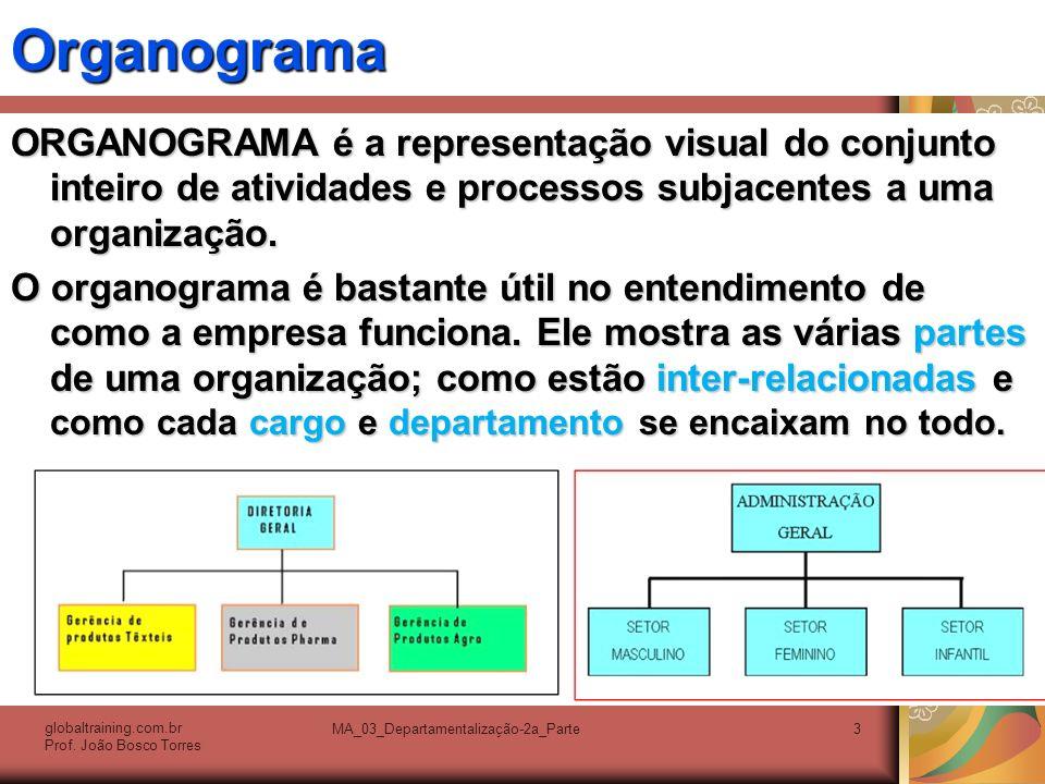MA_03_Departamentalização-2a_Parte3Organograma ORGANOGRAMA é a representação visual do conjunto inteiro de atividades e processos subjacentes a uma or