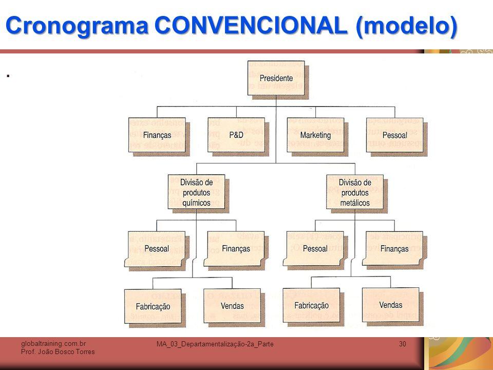 Cronograma CONVENCIONAL (modelo). globaltraining.com.br Prof. João Bosco Torres MA_03_Departamentalização-2a_Parte30