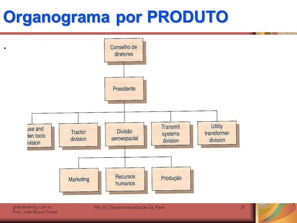 Organograma por PRODUTO. globaltraining.com.br Prof. João Bosco Torres MA_03_Departamentalização-2a_Parte35
