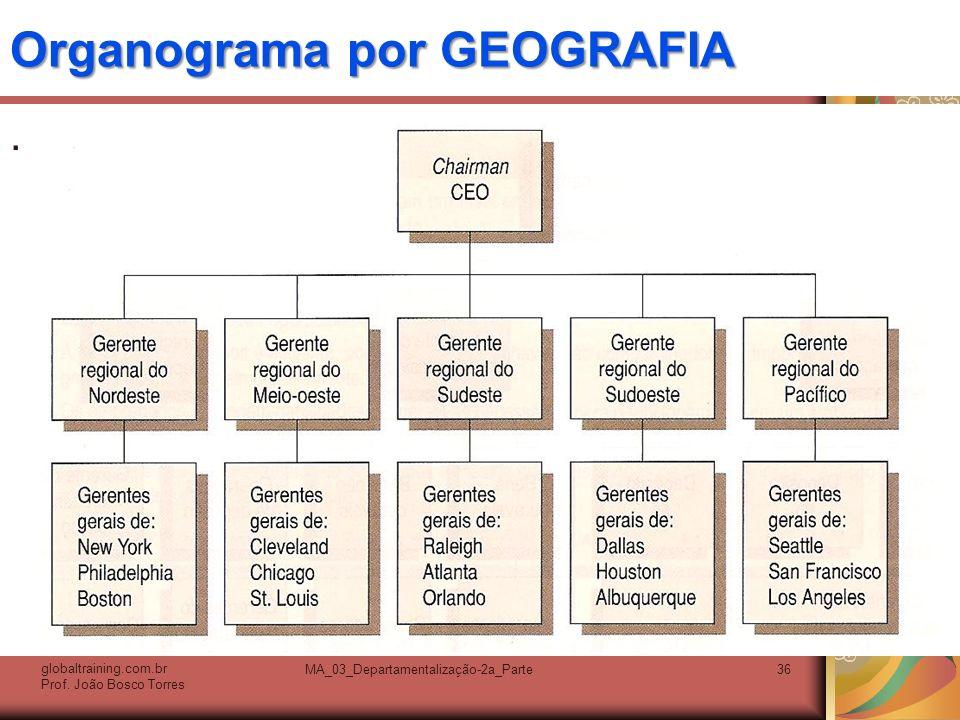 Organograma por GEOGRAFIA. globaltraining.com.br Prof. João Bosco Torres MA_03_Departamentalização-2a_Parte36