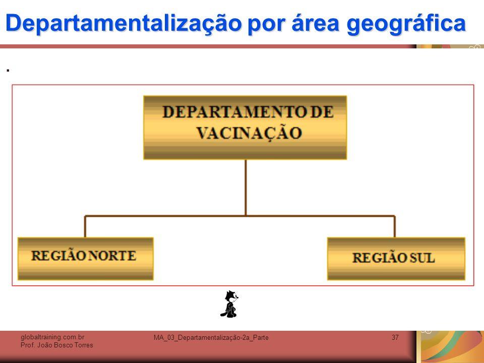 Departamentalização por área geográfica. globaltraining.com.br Prof. João Bosco Torres MA_03_Departamentalização-2a_Parte37