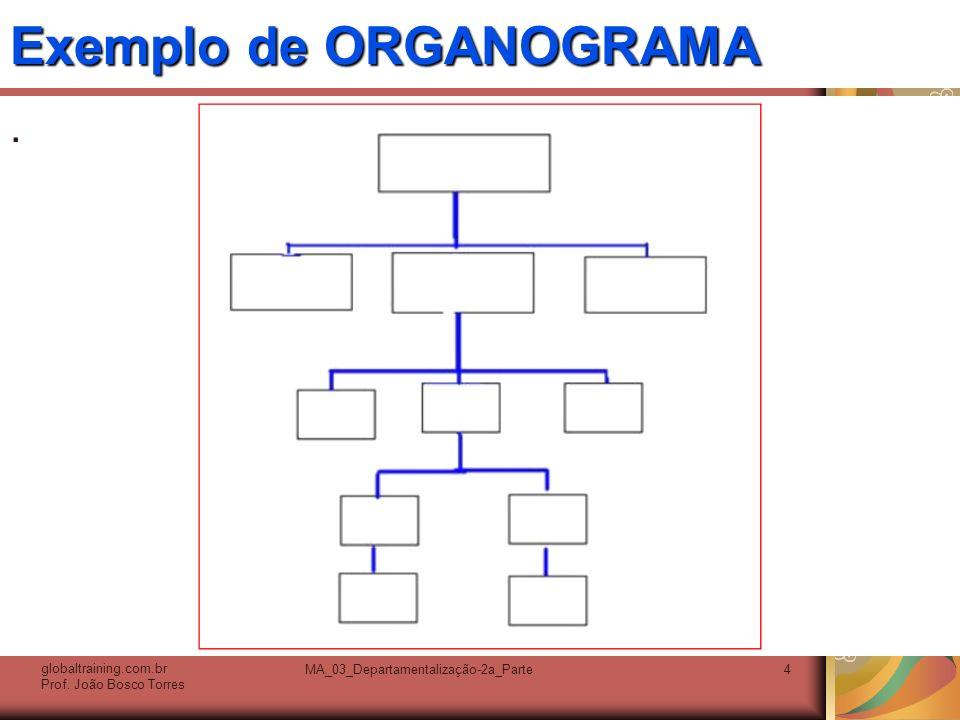 MA_03_Departamentalização-2a_Parte4 Exemplo de ORGANOGRAMA. globaltraining.com.br Prof. João Bosco Torres