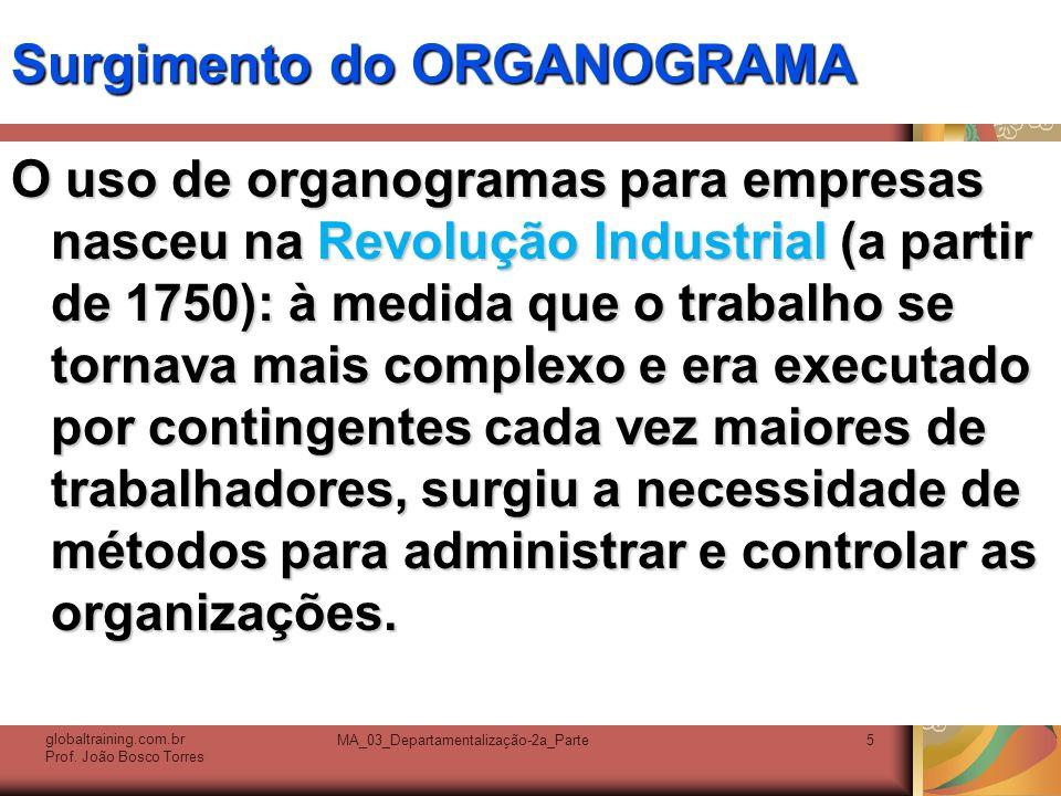 MA_03_Departamentalização-2a_Parte5 Surgimento do ORGANOGRAMA O uso de organogramas para empresas nasceu na Revolução Industrial (a partir de 1750): à