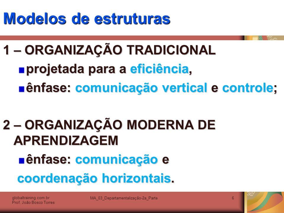 MA_03_Departamentalização-2a_Parte6 Modelos de estruturas 1 – ORGANIZAÇÃO TRADICIONAL projetada para a eficiência, ênfase: comunicação vertical e cont