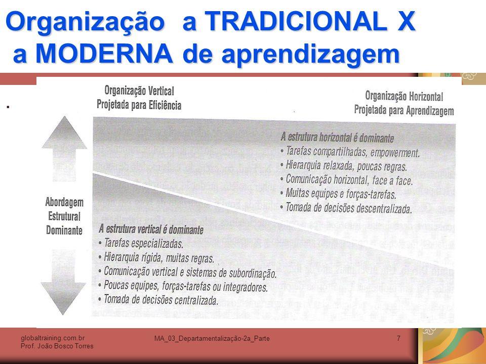 MA_03_Departamentalização-2a_Parte7 Organização a TRADICIONAL X a MODERNA de aprendizagem. globaltraining.com.br Prof. João Bosco Torres