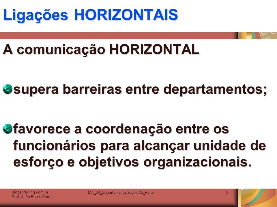 MA_03_Departamentalização-2a_Parte10 MECANISMOS de ligação horizontal 1 – Sistemas de informação interfuncional 2 – Contato direto 3 – Forças-tarefas 4 – Integrador em tempo integral 5 - Equipes globaltraining.com.br Prof.