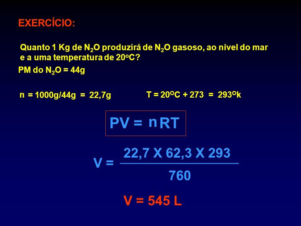 EXERCÍCIO: Quanto 1 Kg de N 2 O produzirá de N 2 O gasoso, ao nível do mar e a uma temperatura de 20 o C? PM do N 2 O = 44g = 1000g/44g = 22,7g nT = 2