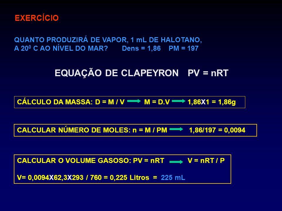 EXERCÍCIO QUANTO PRODUZIRÁ DE VAPOR, 1 mL DE HALOTANO, A 20 0 C AO NÍVEL DO MAR? Dens = 1,86 PM = 197 EQUAÇÃO DE CLAPEYRON PV = nRT CÁLCULO DA MASSA: