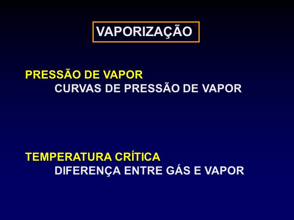 PRESSÃO DE VAPOR CURVAS DE PRESSÃO DE VAPOR TEMPERATURA CRÍTICA DIFERENÇA ENTRE GÁS E VAPOR