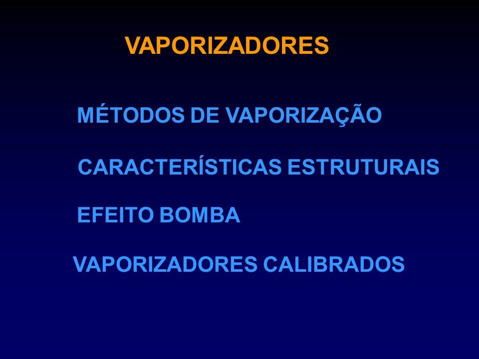 VAPORIZADORES MÉTODOS DE VAPORIZAÇÃO CARACTERÍSTICAS ESTRUTURAIS VAPORIZADORES CALIBRADOS EFEITO BOMBA
