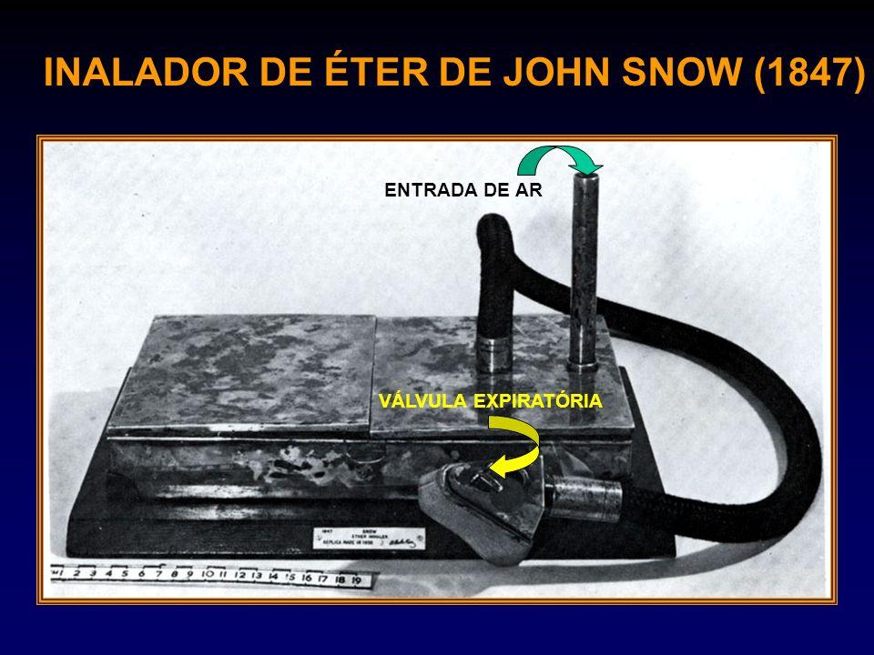 ENTRADA DE AR VÁLVULA EXPIRATÓRIA INALADOR DE ÉTER DE JOHN SNOW (1847)