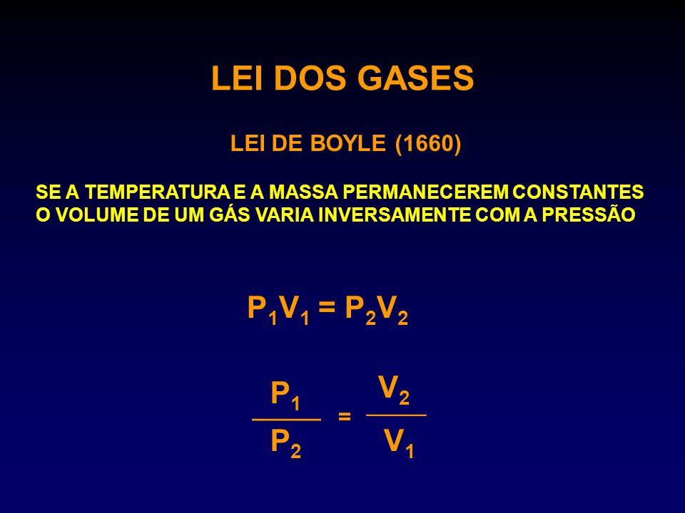 LEI DOS GASES LEI DE BOYLE (1660) SE A TEMPERATURA E A MASSA PERMANECEREM CONSTANTES O VOLUME DE UM GÁS VARIA INVERSAMENTE COM A PRESSÃO P 1 V 1 = P 2