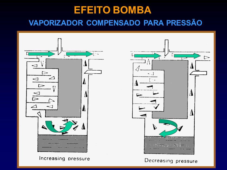 EFEITO BOMBA VAPORIZADOR COMPENSADO PARA PRESSÃO