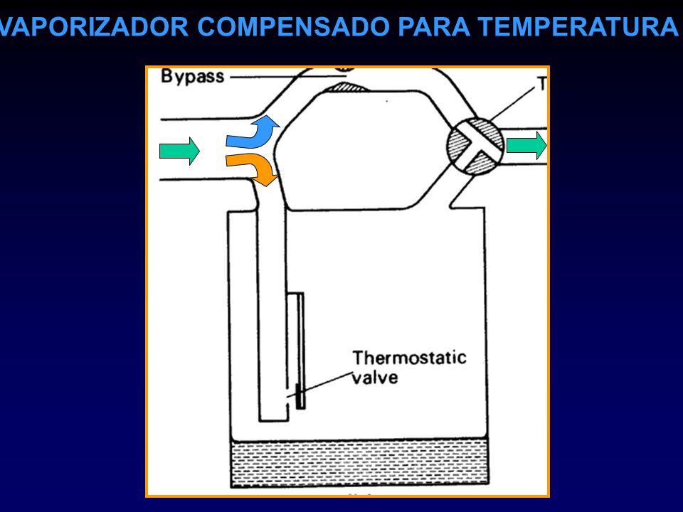 VAPORIZADOR COMPENSADO PARA TEMPERATURA