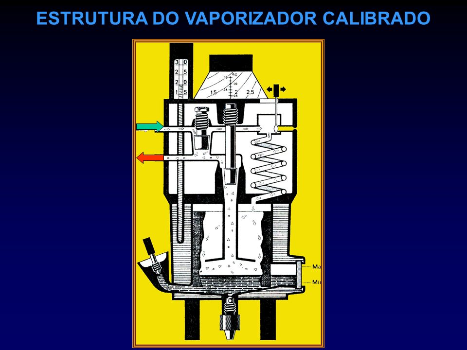 ESTRUTURA DO VAPORIZADOR CALIBRADO
